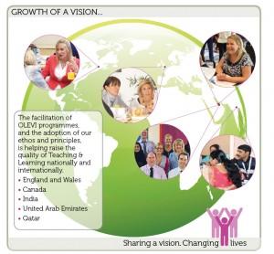 Olevi International growth graphic