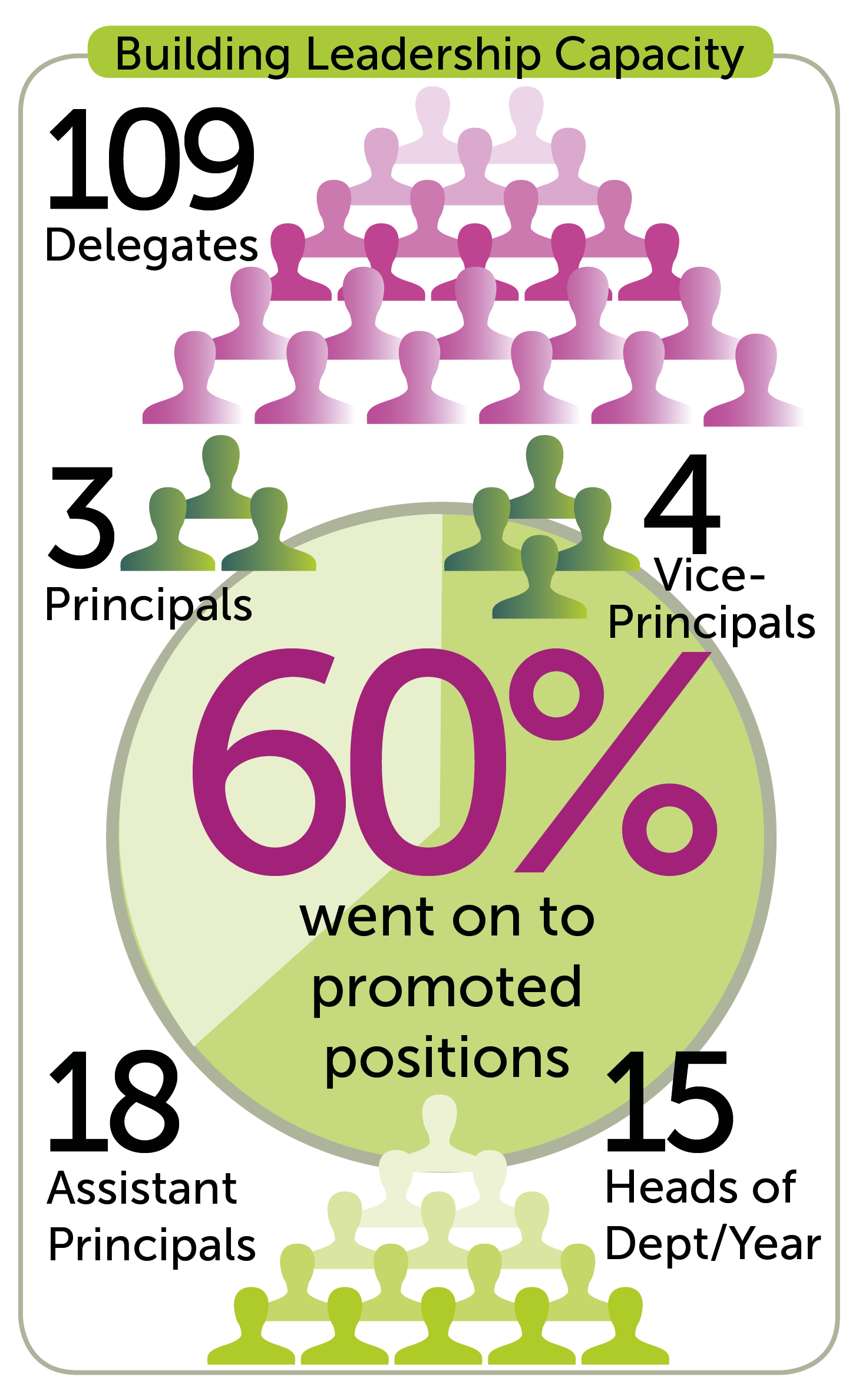 Leadership-hayes-graphic